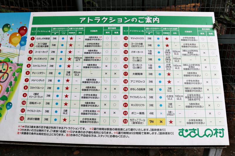 関東の遊園地「むさしの村」のアトラクション