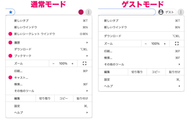 Google Chrome ゲストモードのメニュー